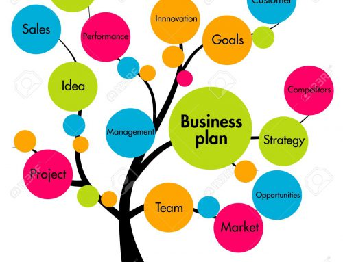 The Secret to Creating the Perfect Business Plan
